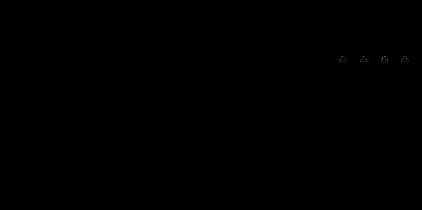 Baumamt